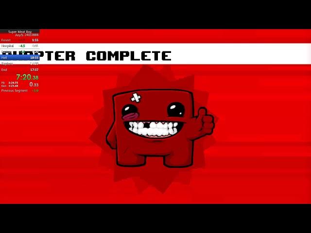 Super Meat Boy (видео)