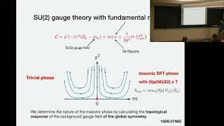 Non-abelian Deconfined Quantum Phase Transitions in 3+1D.