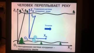 Презентация по физике (2)(Презентация., 2014-10-24T18:46:49.000Z)