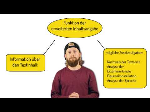 Deutsch Erweiterte Inhaltsangabe Schreiben So Gehts
