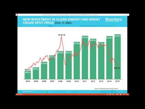 Addressing Challenges in Clean Energy Investment
