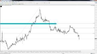 Live trading i podsumowanie tygodnia na rynku forex 13.05.16 r.