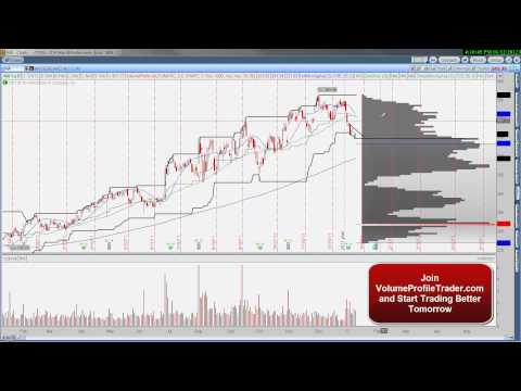 Chart of the day 1-12-2012 (HD) Credit Cards - MA, AXP