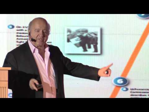 How Conservatives Can End Poverty By Hernando De Soto, Miami 2017