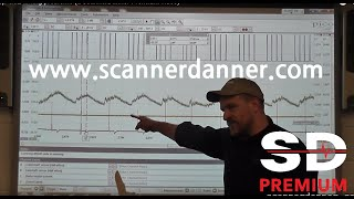Jeep 4.0L timing problems (a ScannerDanner Premium video)