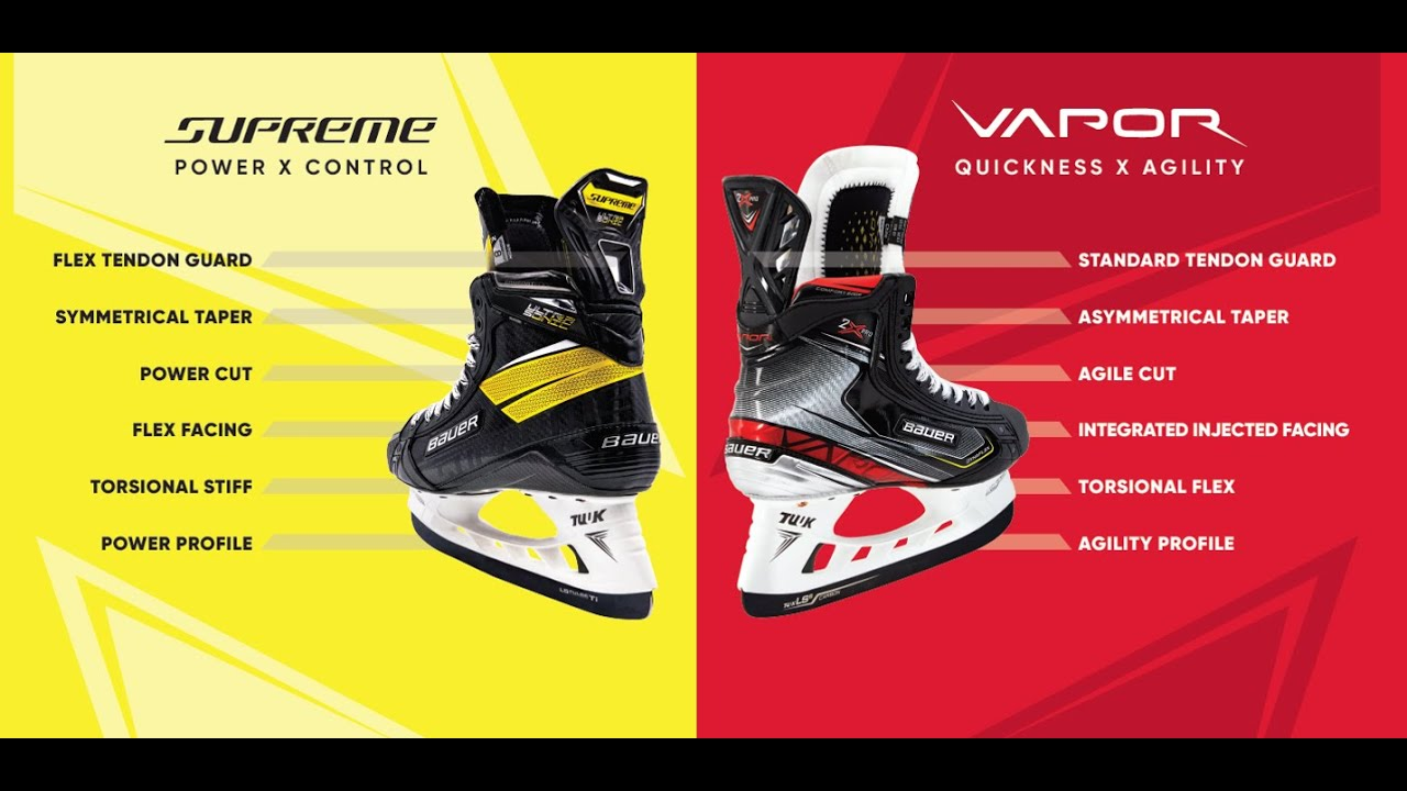 Now Let Your Game Pick Skates