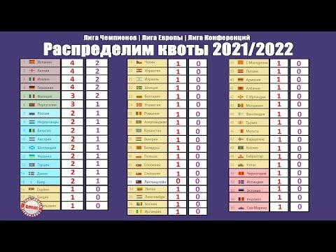 Лига Чемпионов, Лига Европы и Лига Конференций. Куда попадут наши клубы в следующем сезоне?