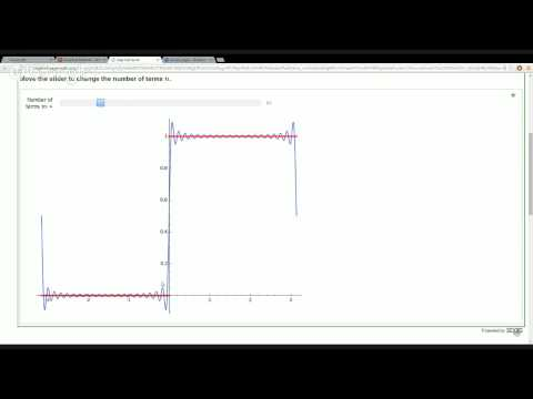 Pointwise convergence, uniform convergence and Parseval's theorem