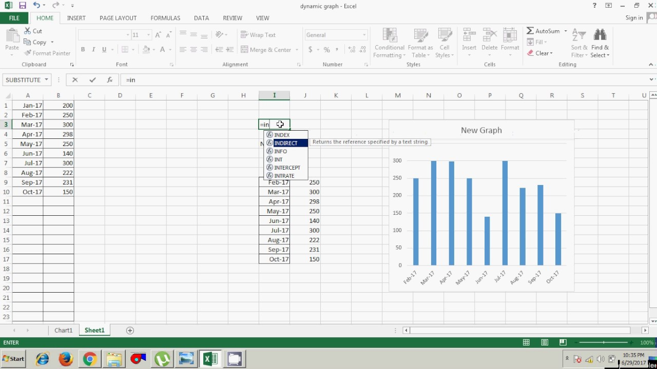 How to create  dynamic excel chart using indirect function urdu hindi also rh youtube