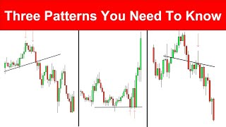 How To Identify Powerful Continuation Patterns - Powerful Trading - Simple - Effective