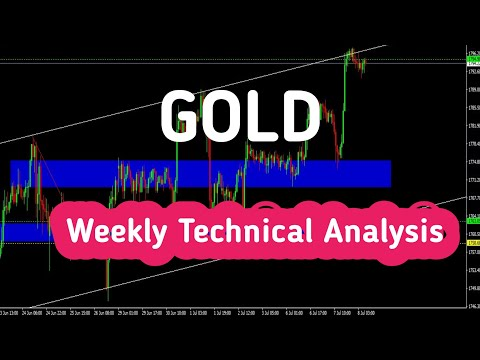 gold-weekly-technical-analysis-urdu-hindi-by-faiq-forex
