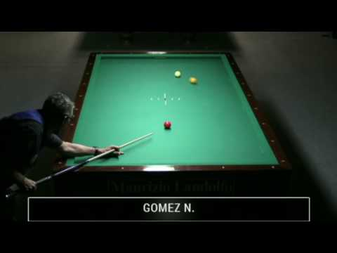 NOVA GORICA | Bulbarelli- Gucciola vs Gomez Camilo e Nestor