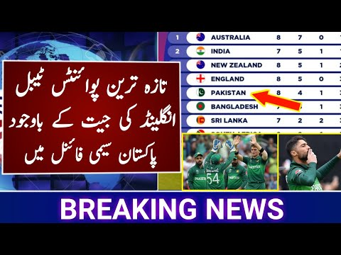 Pick the world cup table point 2019 all group
