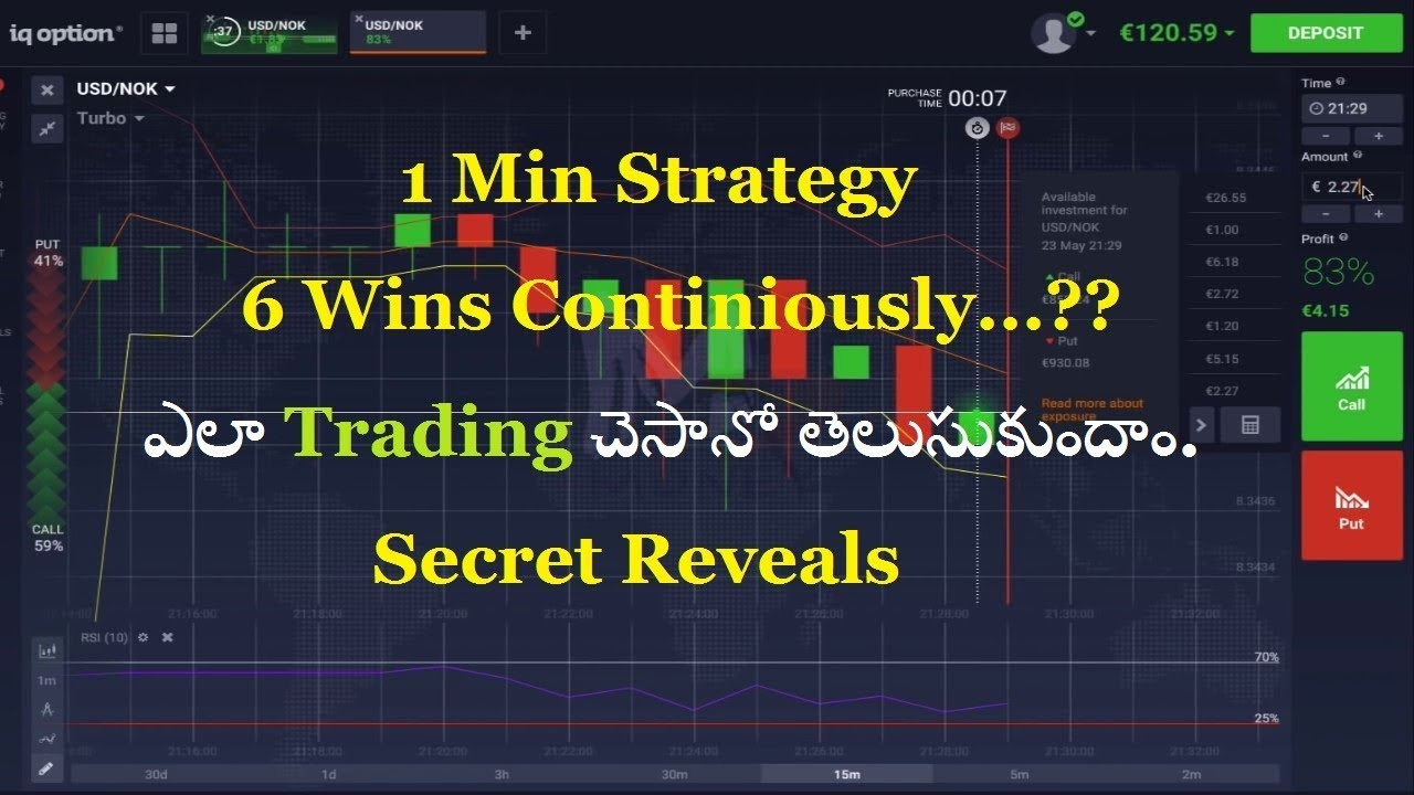 90 accurate binary options