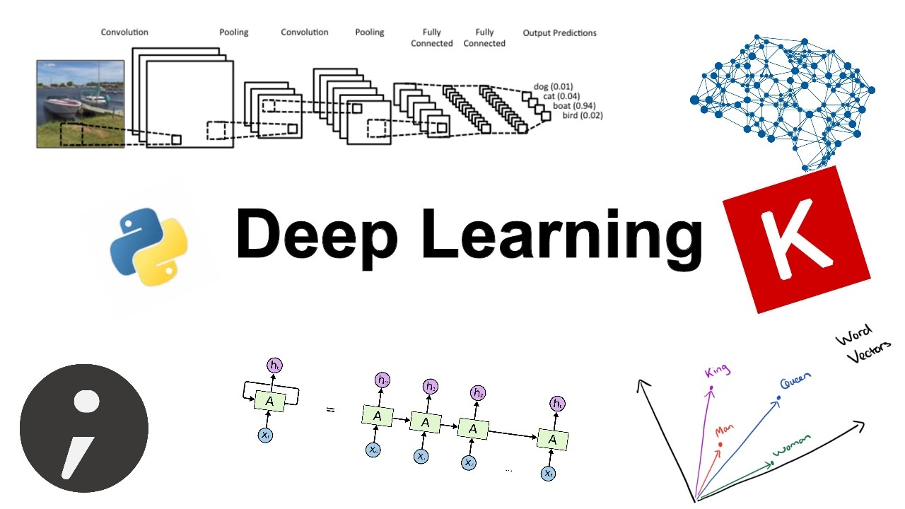 Deep Learning with Keras and Python (Course Introduction)