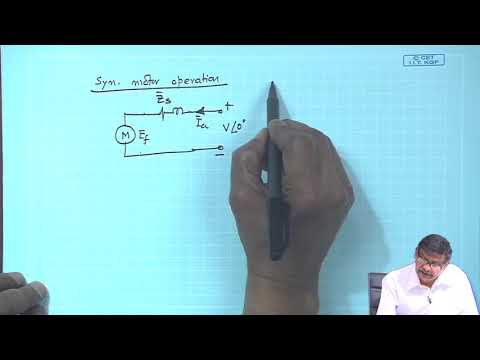 Lecture 82: Synchronous Motor Operation, Phasor Diagram and Power Expression