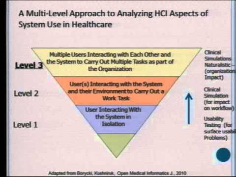 """Improving the Usability of Health Information Systems:..."""
