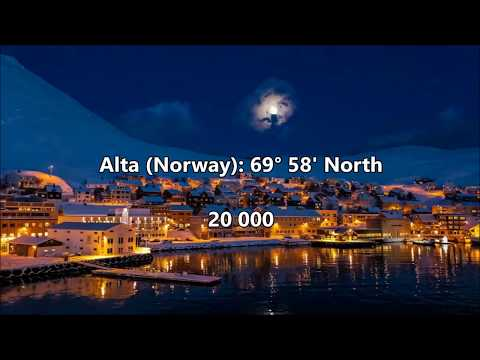 Northernmost biggest cities/settlements in the world