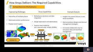 Simulation Best Practices for Electronics Reliability