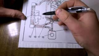 Как проверить термостат системы охлаждения автомобиля(Проверить термостат автомобиля довольно просто: при нагреве промышленным феном он должен открыться. Откры..., 2016-01-29T18:56:53.000Z)