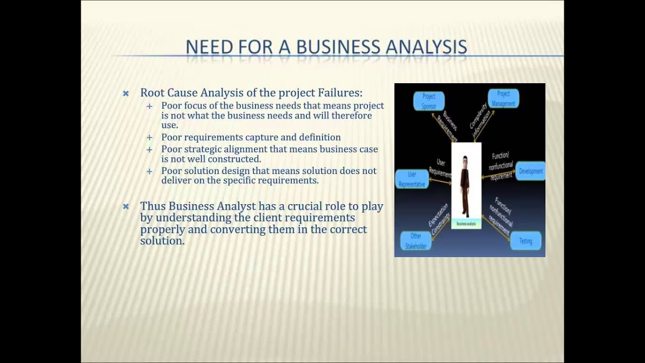 bussiness ananlysis One of the most critical sections of your business plan is your market analysis find out just what information you need to know about your potential customers.