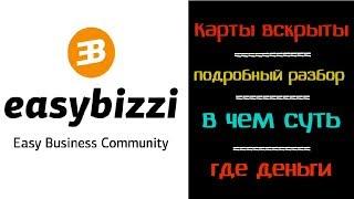 Easybizzi Пакеты входа Отзывы Презентация Маркетинг Заработок биткоинов Бизнес в интернете МЛМ MLM
