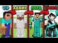 ПАРКУРИСТ НЕУДАЧНИК | ОТ ВИПА ДО СОЗДАТЕЛЯ - ИЗИ ПОДНЯЛ ДОНАТ в Майнкрафт/Minecraft!