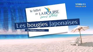 Tutoriel #4 Les Bougies Japonaises