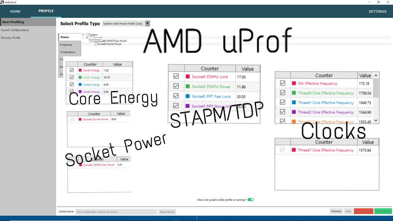 How To Use Amd Uprof Quick Guide Youtube