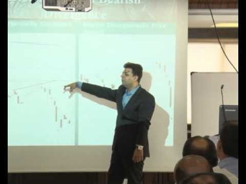 Price-Action-Analysis by Mr.Sudeep tiwari