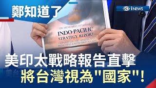 美印太戰略報告將台灣視為