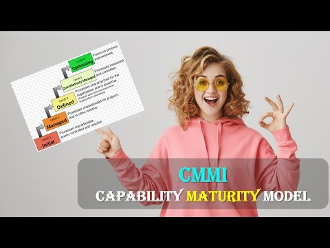 CMMI Capability Maturity Model Integration LEVELS INTRODUCTION
