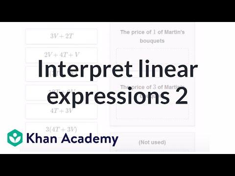 Interpreting linear expressions, 2 | Introduction to algebra | Algebra I | Khan Academy