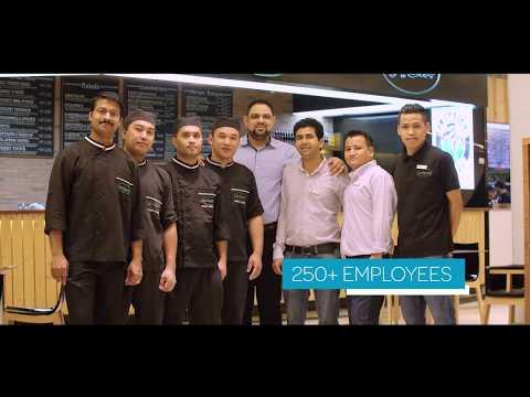 Kuwait London Company