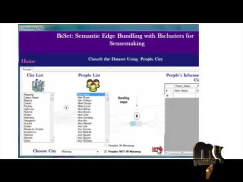 BiSet: Semantic Edge Bundling with Biclusters for Sensemaking