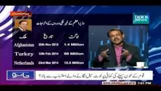 Outcome of Foreign tours of Narendra Modi Vs Nawaz Sharif - Pakistani Media