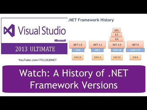 Watch: A History of .NET Framework Versions, VB, VC++, ASP & Platform Dependencey