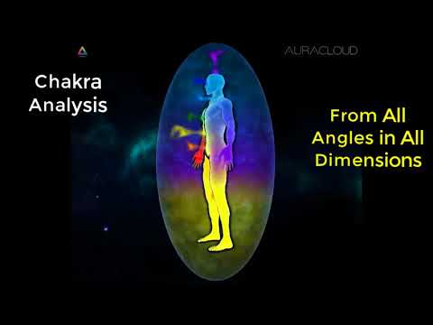 7 Chakras Analysis By 3D Kirlian Photography (Aura Camera)