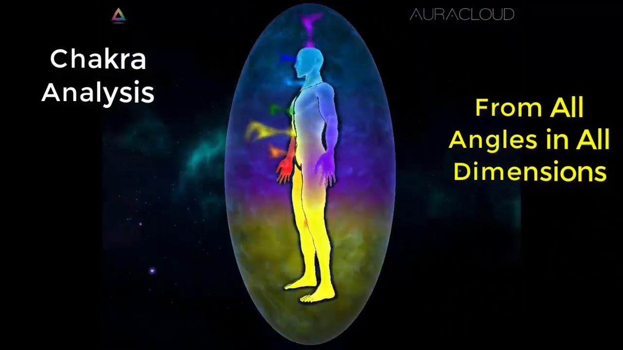 Best Scientific Aura Reading | Aura Photography | 3D Kirlian Photography