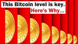 This Bitcoin Level is Important... Here