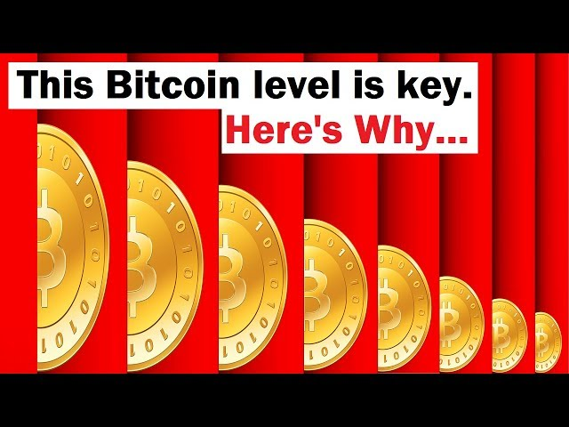 This Bitcoin Level is Important... Here's Why