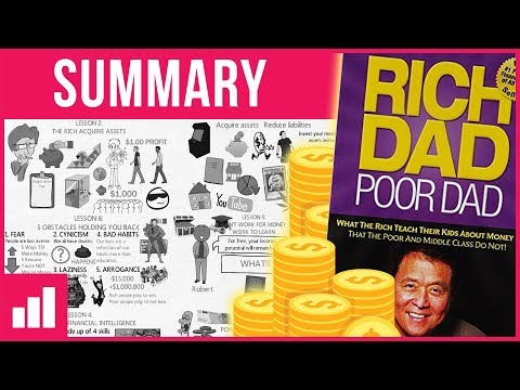 Rich Dad Poor Dad by Robert Kiyosaki - How to Become Rich ► Animated Book Summary