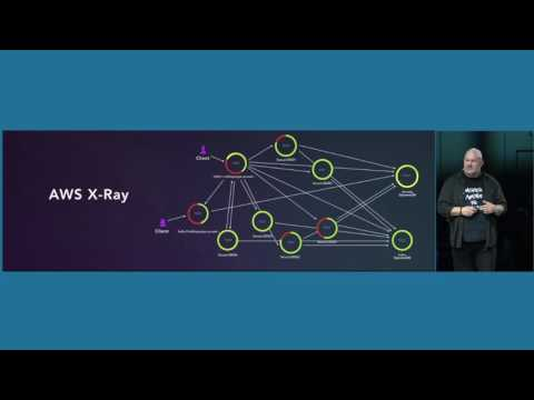AWS Summit Series 2017 - San Francisco: AWS X-Ray Now Generally Available