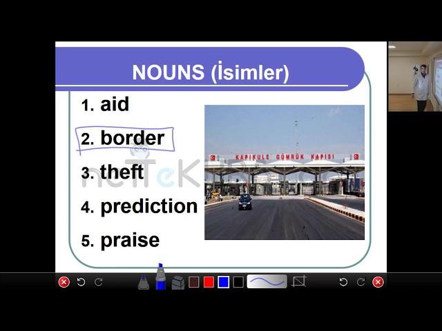 YÖKDİL TIPDİL YDS YKS ingilizce Kelime Çalışması -1 (Nouns and Pictures )