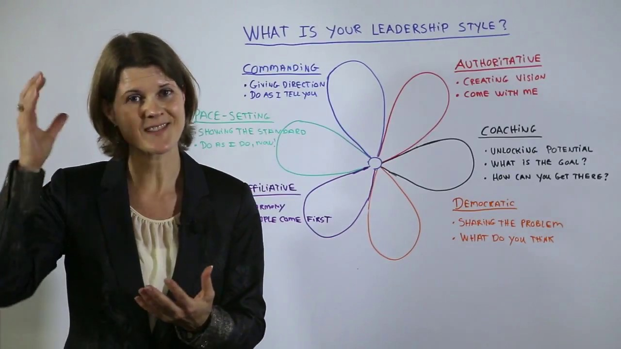 What Is Your Leadership Style Leadership Management