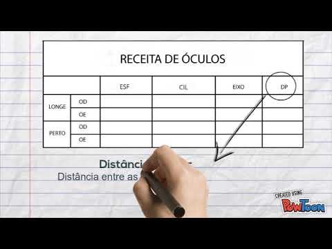 fdea39c0cb Receita Oftalmológica - como entender - YouTube