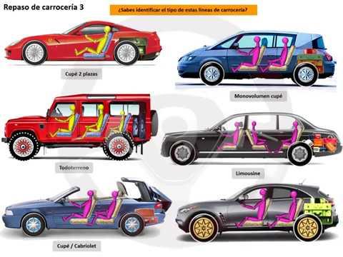 INTRODUCCIÓN A LA TECNOLOGÍA DEL AUTOMÓVIL - Módulo 2 (12/12)