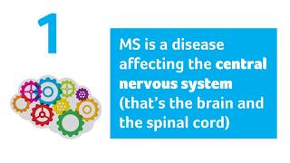 10 facts about Multiple Sclerosis