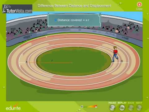 Different Between Distance and Displacement