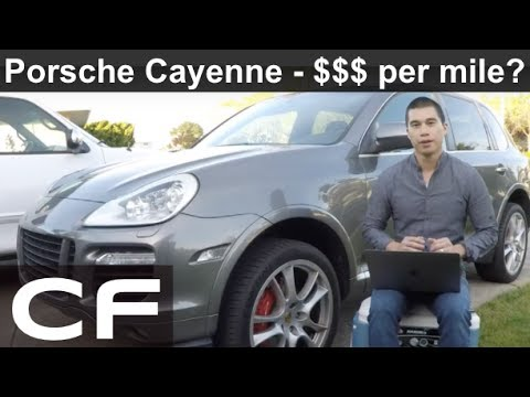 How expensive is it to drive a Porsche Cayenne Turbo per mile? (955